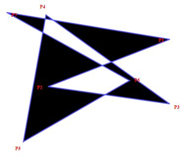 graphics - label all vertices in polygon plot