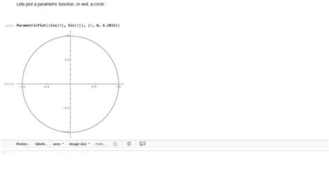 How to plot a circle in Mathematica
